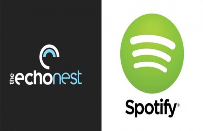 Spotiffy The Echo Nest