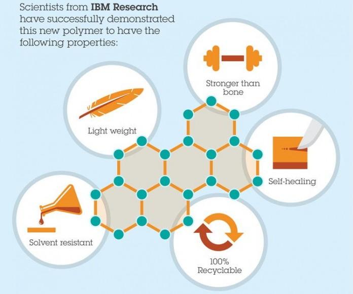 Нов клас полимери открити от IBM
