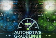 Automоtive Grade Linux