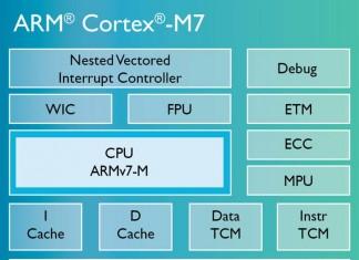 Схема на Cortex-M7 на ARM