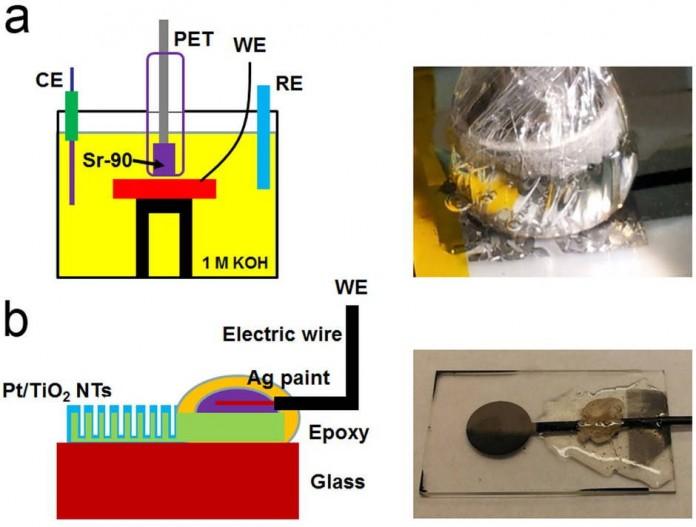 Ядрена батерия
